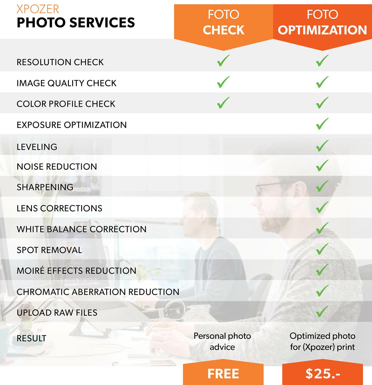 Xpozer Photo Optimization