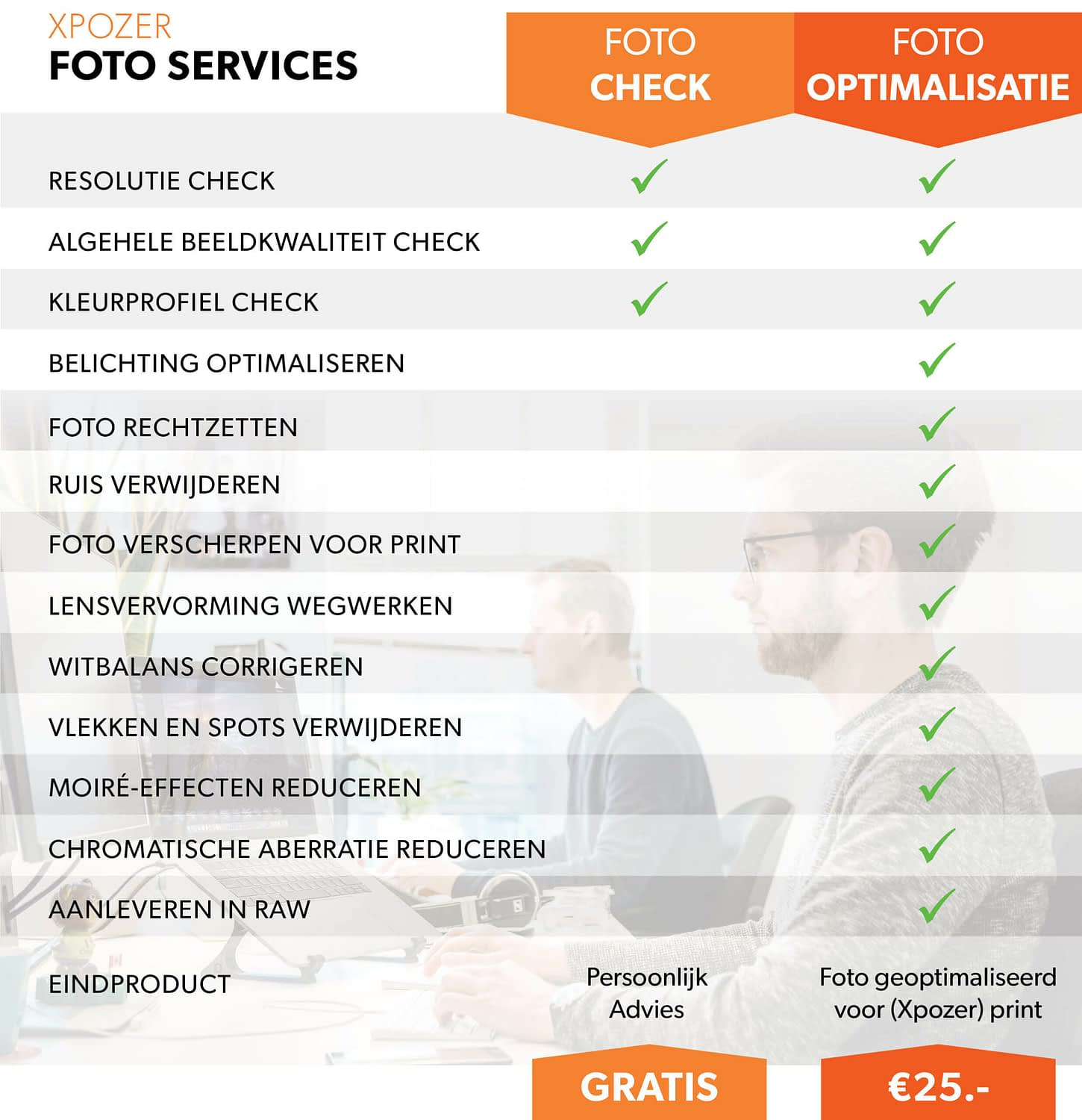 Xpozer foto optimalisatie service
